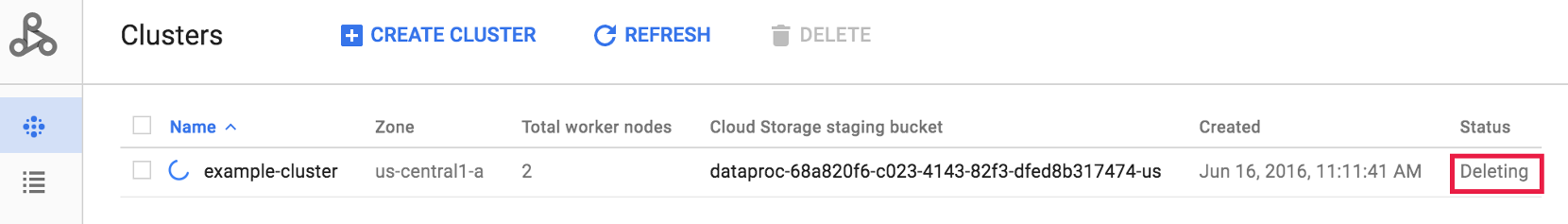 Dataproc cluster page confirms that the cluster is deleted.