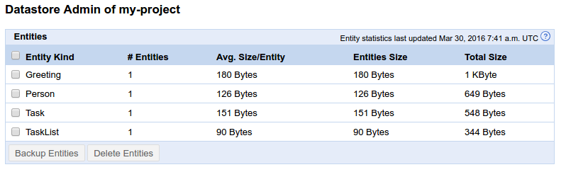 Datastore 항목 페이지
