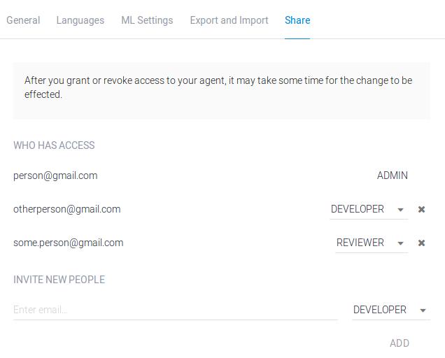 アクセスレベルとともにユーザーを表示する[Share] タブ。
