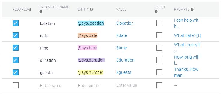 Screenshot of required parameters fields
