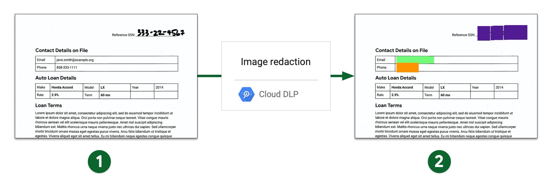 Bild vor und nach dem Entfernen von Daten (zum Vergrößern klicken)