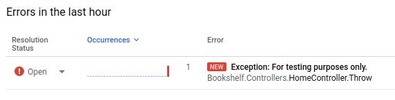 Fehlermeldung von Error Reporting