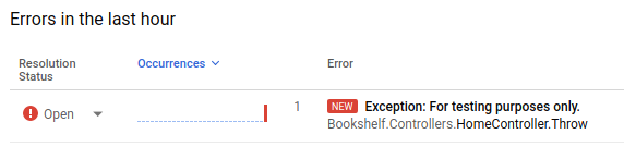 Mensaje de error de ErrorReporting.