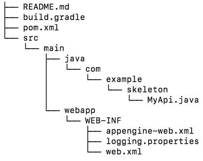 Endpoints Frameworks skeleton sample layout