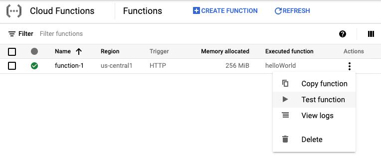 Screenshot that shows function testing process