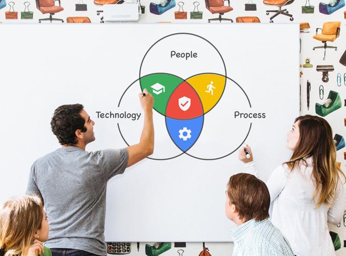 Imagen del framework de adopción de Google Cloud
