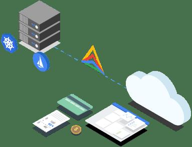 Anthos | Anthos | Google Cloud