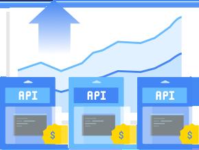 APIs schützen