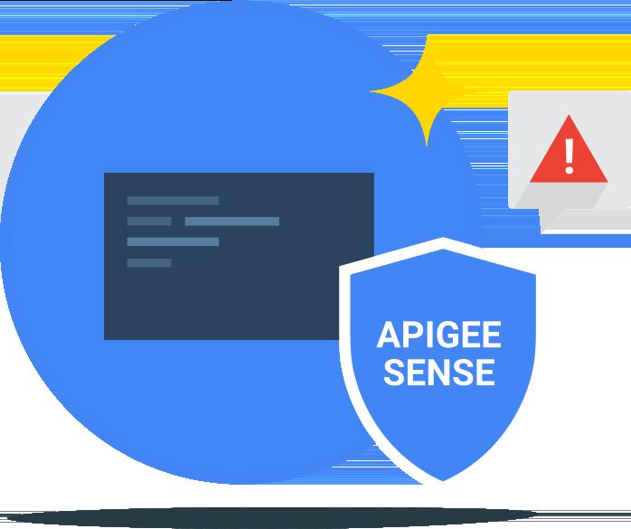 Protección de las API
