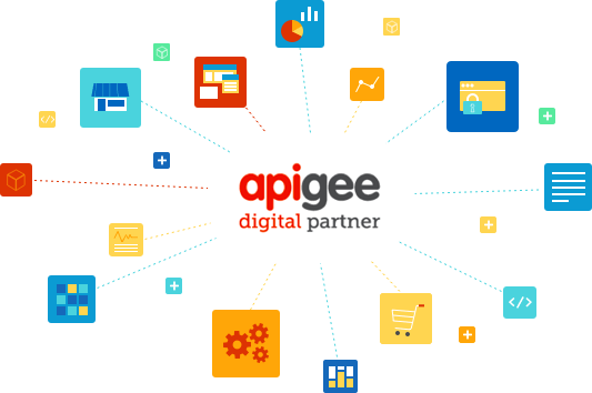Partners digitales de Apigee