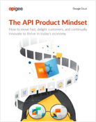 The API product mindset ebook
