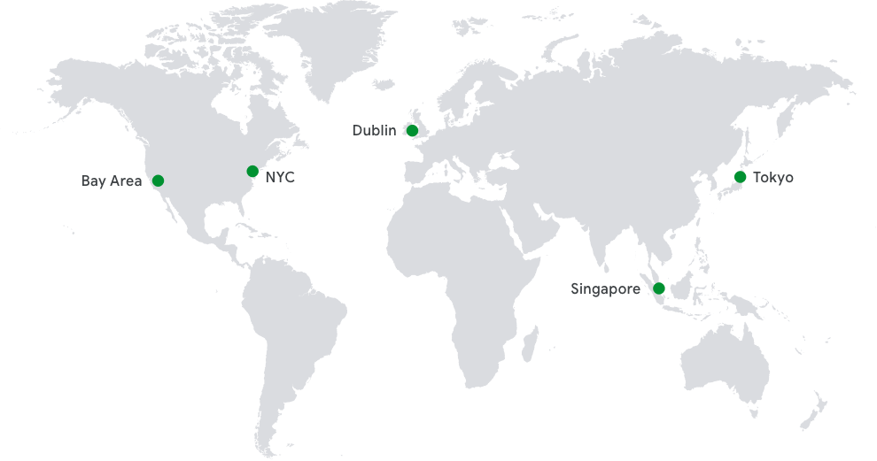 Mapa de ASL