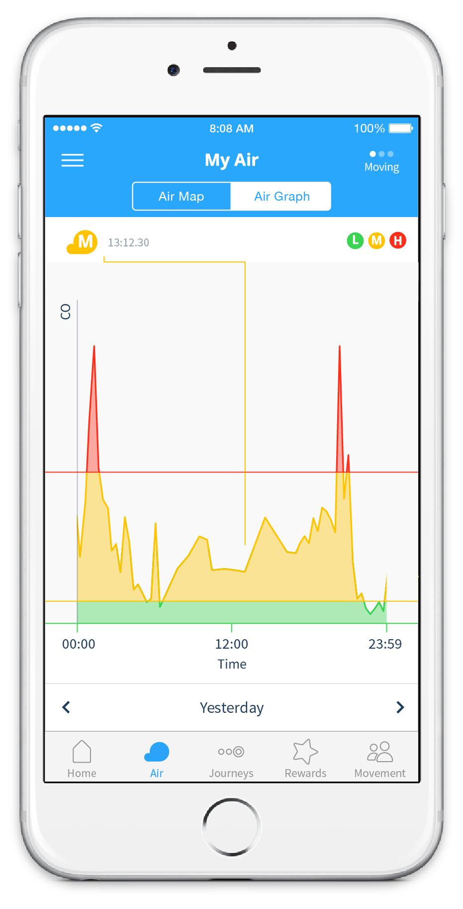 iphone-air-graph