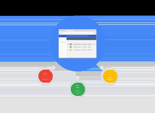 Diagrama que muestra diferentes roles en la consola de administración de Google