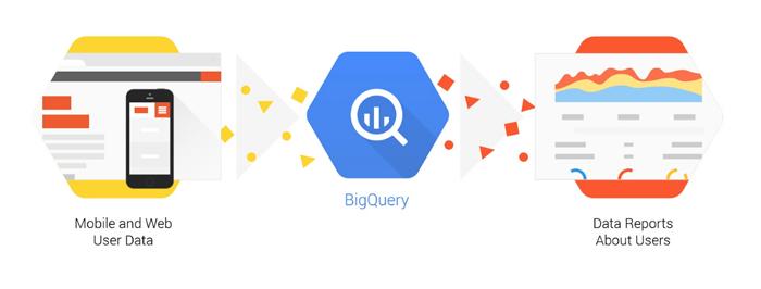 User Data Reports App