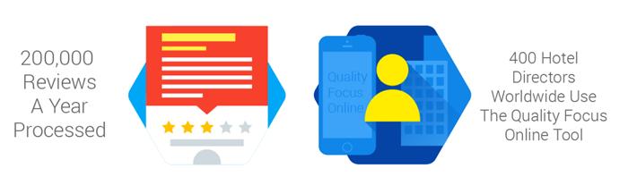 Quality Focus Online