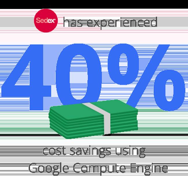 40% cost savings graphic