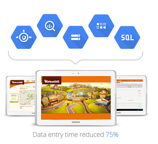 Prova Google G Suite Gratis