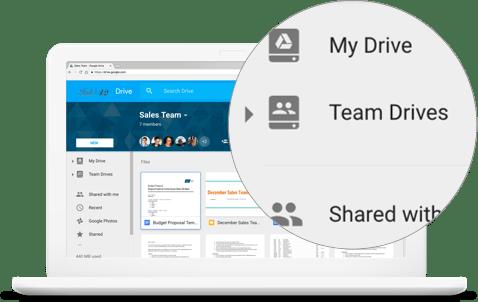 Google Drive Enterprise - Gimasys