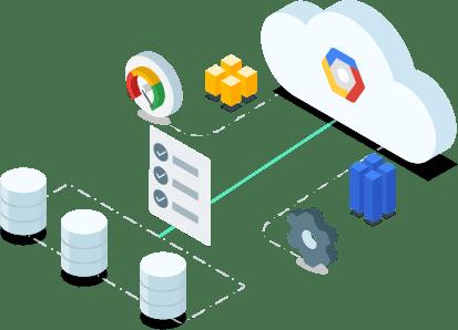 고객이 Hadoop을 Google Cloud Platform으로 마이그레이션하는 방식