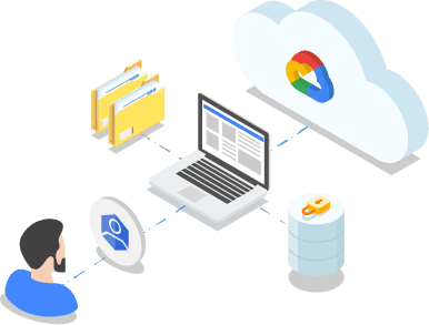 Cloud Identity voor klanten en partners