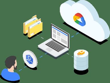客戶和合作夥伴專用的 Cloud Identity
