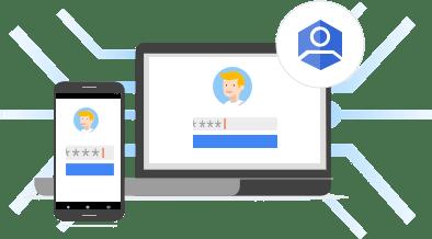 Autenticação no nível do Google
