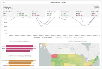 Graphique de modèle de données commun