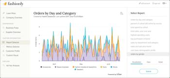 Grafik laporan kustom menggunakan analisis tersemat