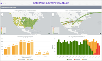 Interactive data visualization using data centric apps