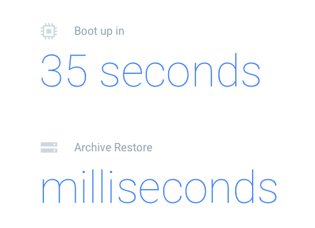 Boot up in 35 seconds, archive restore in milliseconds