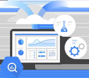 Crea y pon en práctica modelos de aprendizaje automático personalizados con BigQueryML