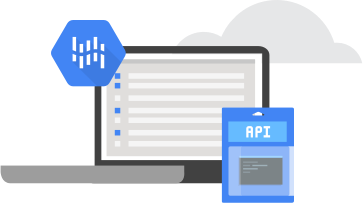 Dégager des insights avec l'API CloudInference
