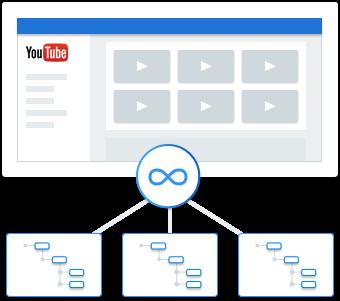 Extrem skalierbare NoSQL-Datenbank