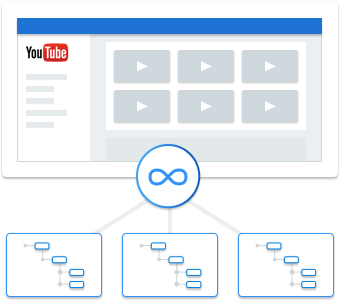 Service de base de données NoSQL hautement évolutif