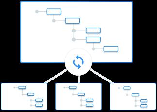 Diagrama de árbol NoSQL