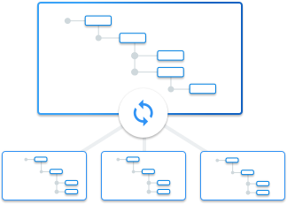 NoSQL ツリー図