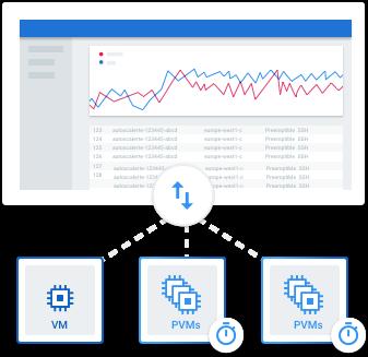 Preemptible VMs - Compute Instances | Google Cloud