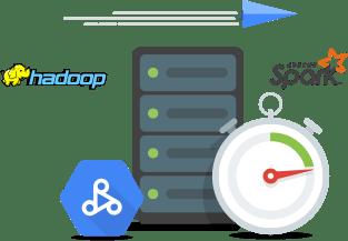Cloud Dataproc