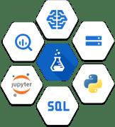 Cloud datalab