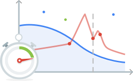 Fast Exploration And Anomaly Detection