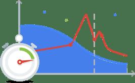 迅速なデータ探索と異常の検出