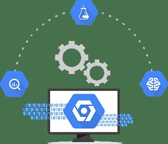 Analytics and machine learning