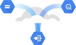 Acesse serviços em nuvem do Google