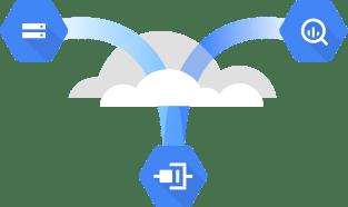 Google bulut hizmetlerine erişim