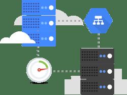 Compatibilidad con protocolos de vanguardia