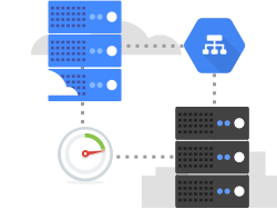 Compatibilidad con protocolos punteros
