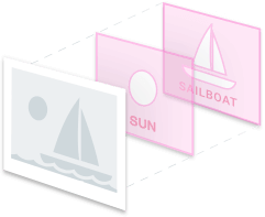 Vision API のアート