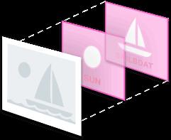 Vision API-Grafik