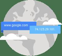 Flujo global de CloudDNS